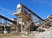 200T/H - 250T/H Stone Crushing Plant